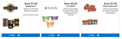 Dairy Farmers Of Ontario: New Printable Coupons Added